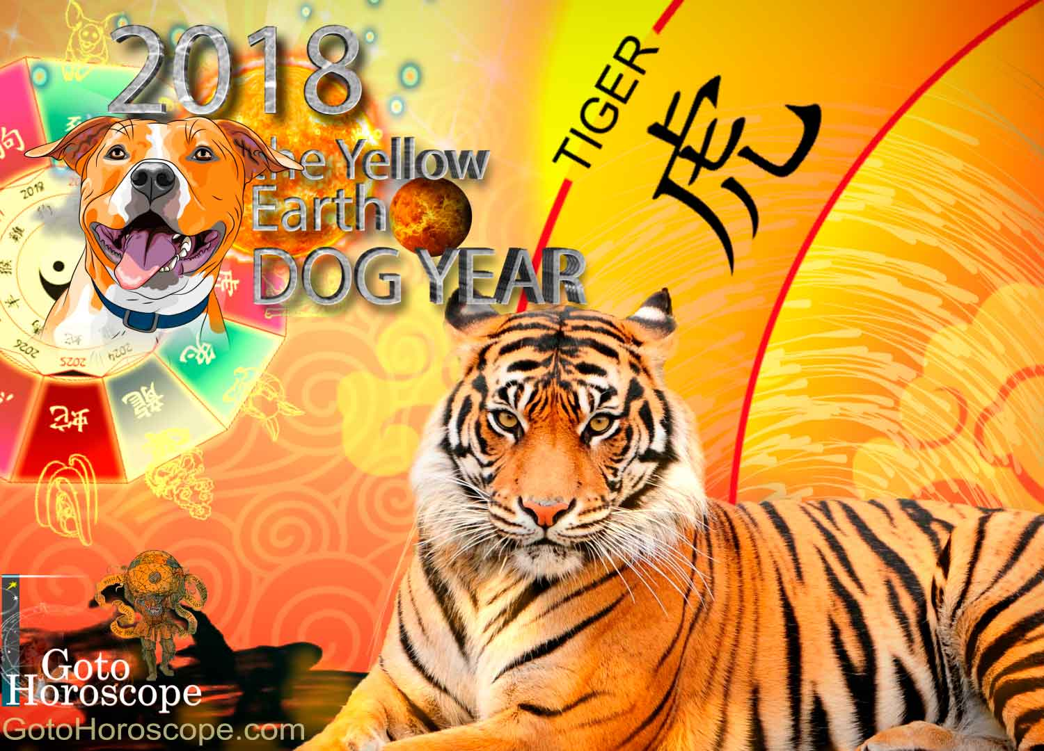 Tiger 2018 Horoscope for the Yellow Earth Dog Year