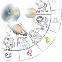 Birth Chart Free Natal Calculator