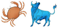 Cancer and Taurus Zodiac signs compatibility