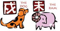 Dog and Ram compatibility horoscope