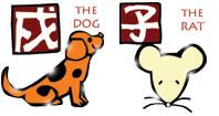 Dog and Rat compatibility horoscope