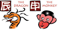 Dragon and Monkey compatibility horoscope