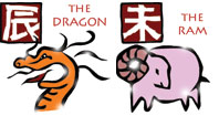 Dragon and Ram compatibility horoscope