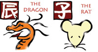 Dragon and Rat compatibility horoscope