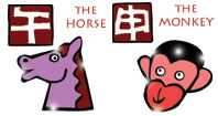Horse and Monkey compatibility horoscope