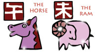 Horse and Ram compatibility horoscope