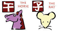Horse and Rat compatibility horoscope