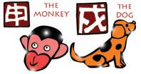 Monkey and Dog compatibility horoscope