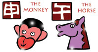 Monkey and Horse compatibility horoscope