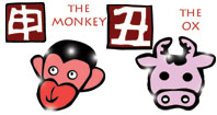 Monkey and Ox compatibility horoscope
