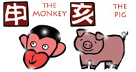 Monkey and Pig compatibility horoscope