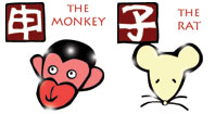 Monkey and Rat - Chinese compatibility horoscope for a couple Monkey ...
