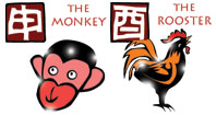 Monkey and Rooster compatibility horoscope