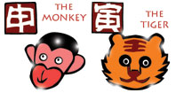 Monkey and Tiger compatibility horoscope