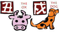 Ox and Dog compatibility horoscope