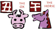Ox and Horse compatibility horoscope