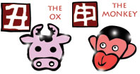 Ox and Monkey compatibility horoscope