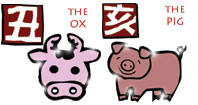 Ox and Pig compatibility horoscope