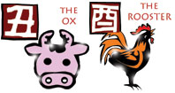 Ox and Rooster compatibility horoscope