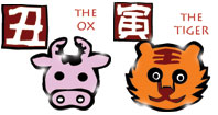 Ox and Tiger compatibility horoscope
