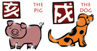 Pig and Dog compatibility horoscope