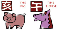 Pig and Horse compatibility horoscope