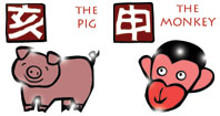 Pig and Monkey compatibility horoscope