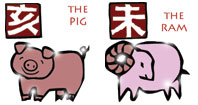 Pig and Ram compatibility horoscope