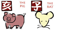 Pig and Rat compatibility horoscope
