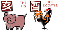 Pig and Rooster compatibility horoscope