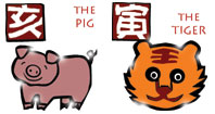 Pig and Tiger compatibility horoscope