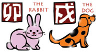 Rabbit and Dog compatibility horoscope