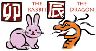 Rabbit and Dragon compatibility horoscope