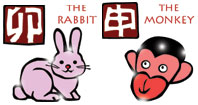 Rabbit and Monkey compatibility horoscope