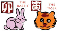 Rabbit and Tiger compatibility horoscope