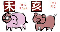 Ram and Pig compatibility horoscope