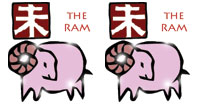 Ram and Ram compatibility horoscope