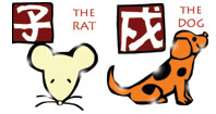Rat and Dog compatibility horoscope