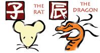 Rat and Dragon compatibility horoscope