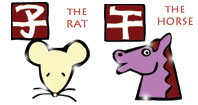 Rat and Horse compatibility horoscope