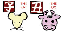 Rat and Ox compatibility horoscope