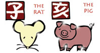 Rat and Pig compatibility horoscope