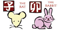 Rat and Rabbit compatibility horoscope