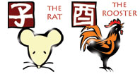 Rat and Rooster compatibility horoscope