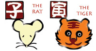 Rat and Tiger compatibility horoscope