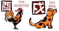 Rooster and Dog compatibility horoscope