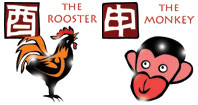 Rooster and Monkey compatibility horoscope