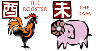 Rooster and Ram compatibility horoscope