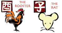 Rooster and Rat compatibility horoscope