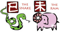 Snake and Ram compatibility horoscope